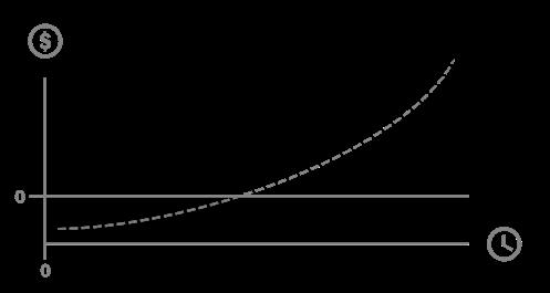 spektrum-snipcart-produits